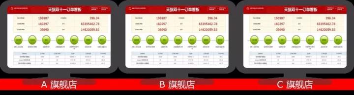 bingkun_data_kanban_1